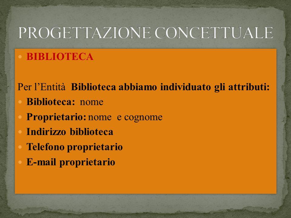 BIBLIOTECA Per lEntità Biblioteca abbiamo individuato gli attributi: Biblioteca: nome Proprietario: nome e cognome Indirizzo biblioteca Telefono propr