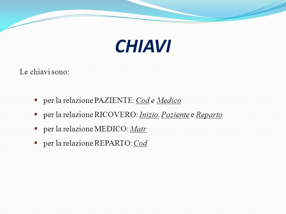 CHIAVI Le chiavi sono: per la relazione PAZIENTE: Cod e Medico per la relazione RICOVERO: Inizio, Paziente e Reparto per la relazione MEDICO: Matr per