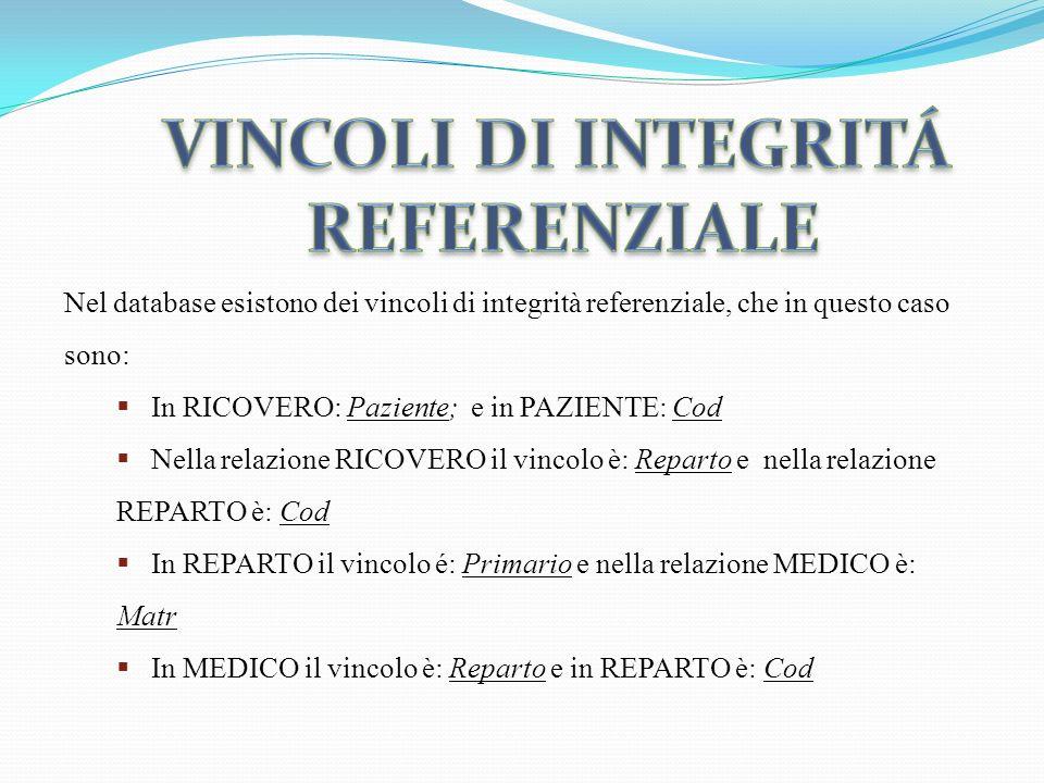 Nel database esistono dei vincoli di integrità referenziale, che in questo caso sono: In RICOVERO: Paziente; e in PAZIENTE: Cod Nella relazione RICOVE