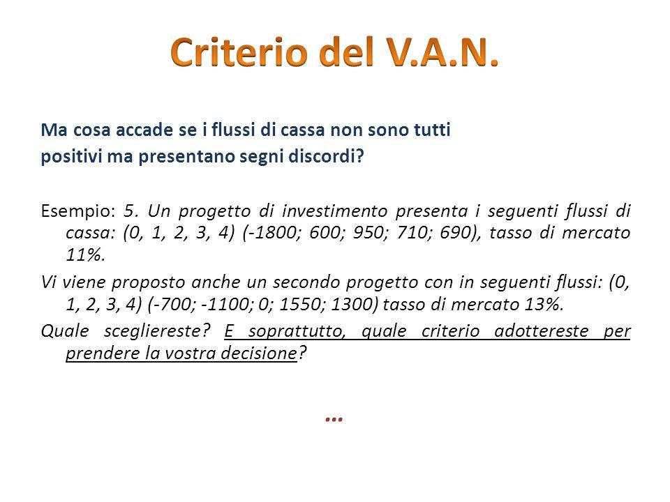 -36,56 30,70 Progetto 1): 01234 -1800550870 500400 VAN = -1800 + 550 + 870 + 500 + 400 = (1,11) (1,11) 2 (1,11) 3 (1,11) 4 Progetto 2): 01234 -900 -1100 0 1500 1300 VAN = -900 -1100 + 0 + 1500 + 1300 = (1,13) (1,13) 3 (1,13) 4