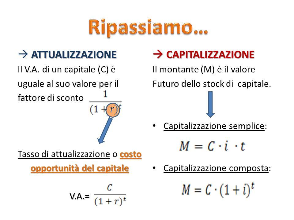 ATTUALIZZAZIONE Il V.A. di un capitale (C) è uguale al suo valore per il fattore di sconto costo Tasso di attualizzazione o costo opportunità del capi