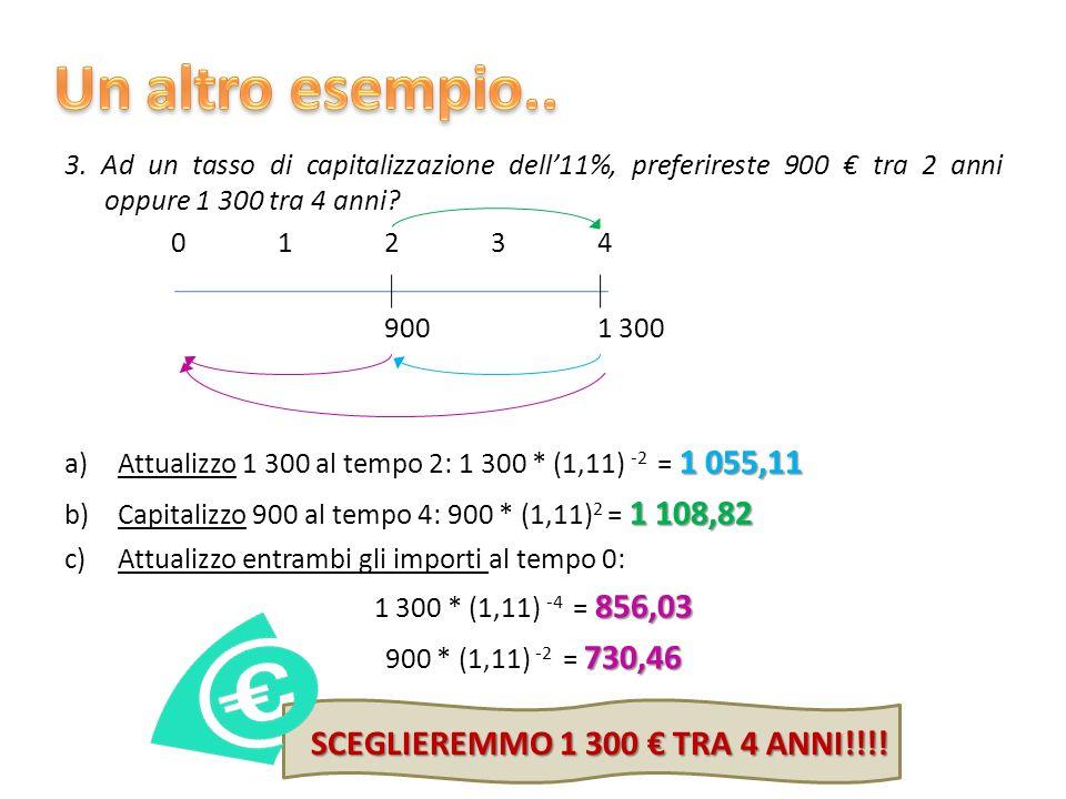 3. Ad un tasso di capitalizzazione dell11%, preferireste 900 tra 2 anni oppure 1 300 tra 4 anni? 01234 9001 300 1 055,11 a)Attualizzo 1 300 al tempo 2