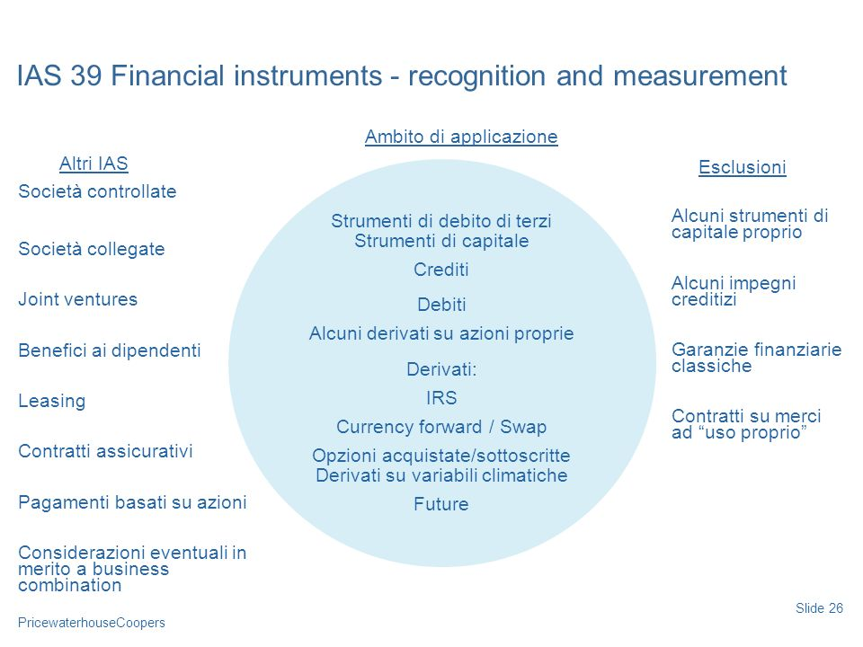 PricewaterhouseCoopers IAS 39 Financial instruments - recognition and measurement Ambito di applicazione Società controllate Società collegate Joint v