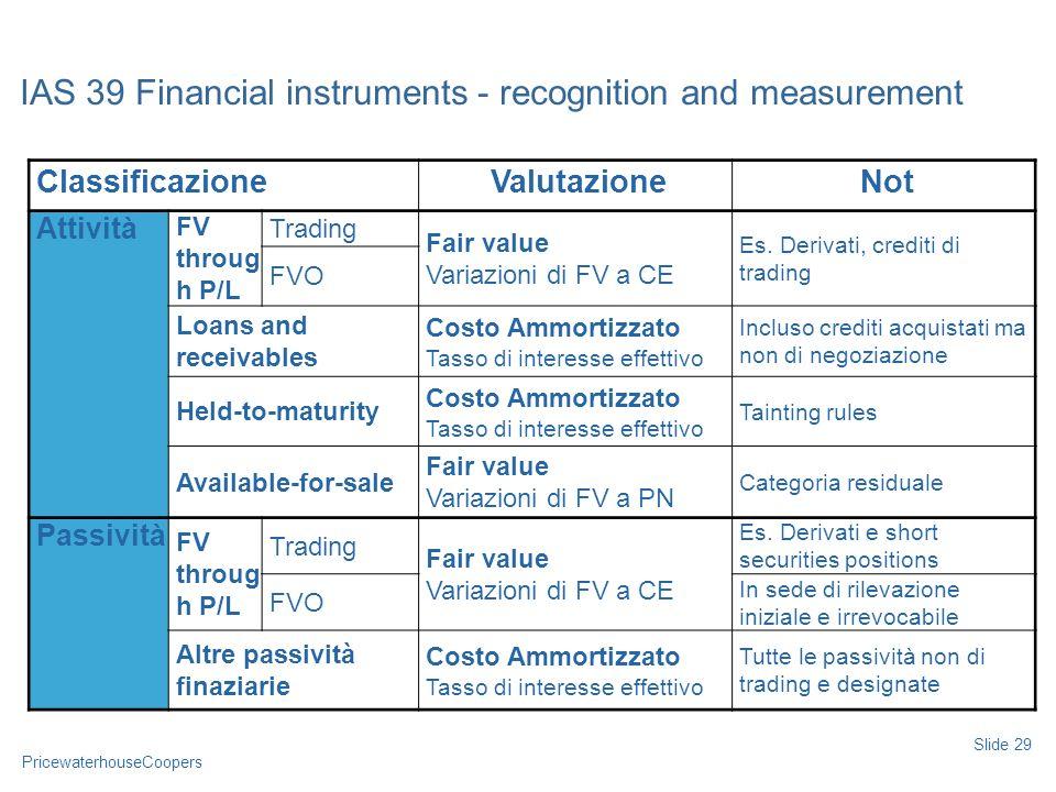 PricewaterhouseCoopers IAS 39 Financial instruments - recognition and measurement Slide 29 ClassificazioneValutazioneNot Attività FV throug h P/L Trading Fair value Variazioni di FV a CE Es.