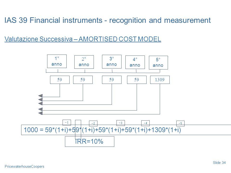 PricewaterhouseCoopers Valutazione Successiva – AMORTISED COST MODEL IAS 39 Financial instruments - recognition and measurement Slide 34 1° anno anno 3° anno 4° anno 5° anno 1000 = 59*(1+i)+59*(1+i)+59*(1+i)+59*(1+i)+1309*(1+i) IRR=10%