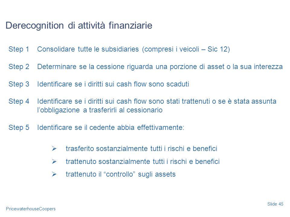 PricewaterhouseCoopers Step 1Consolidare tutte le subsidiaries (compresi i veicoli – Sic 12) Step 2Determinare se la cessione riguarda una porzione di