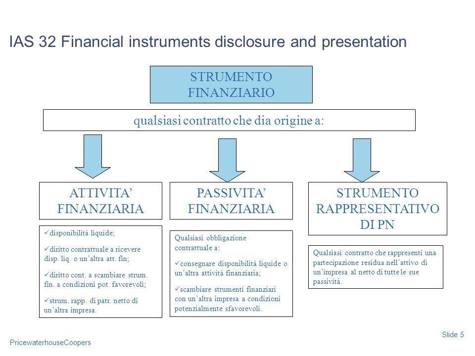 PricewaterhouseCoopers IAS 32 Financial instruments disclosure and presentation Slide 5 ATTIVITA FINANZIARIA PASSIVITA FINANZIARIA STRUMENTO RAPPRESENTATIVO DI PN disponibilità liquide; diritto contrattuale a ricevere disp.
