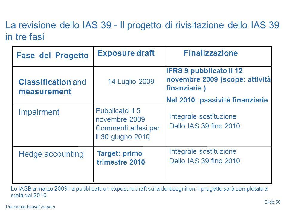 PricewaterhouseCoopers La revisione dello IAS 39 - Il progetto di rivisitazione dello IAS 39 in tre fasi Slide 50 Lo IASB a marzo 2009 ha pubblicato u