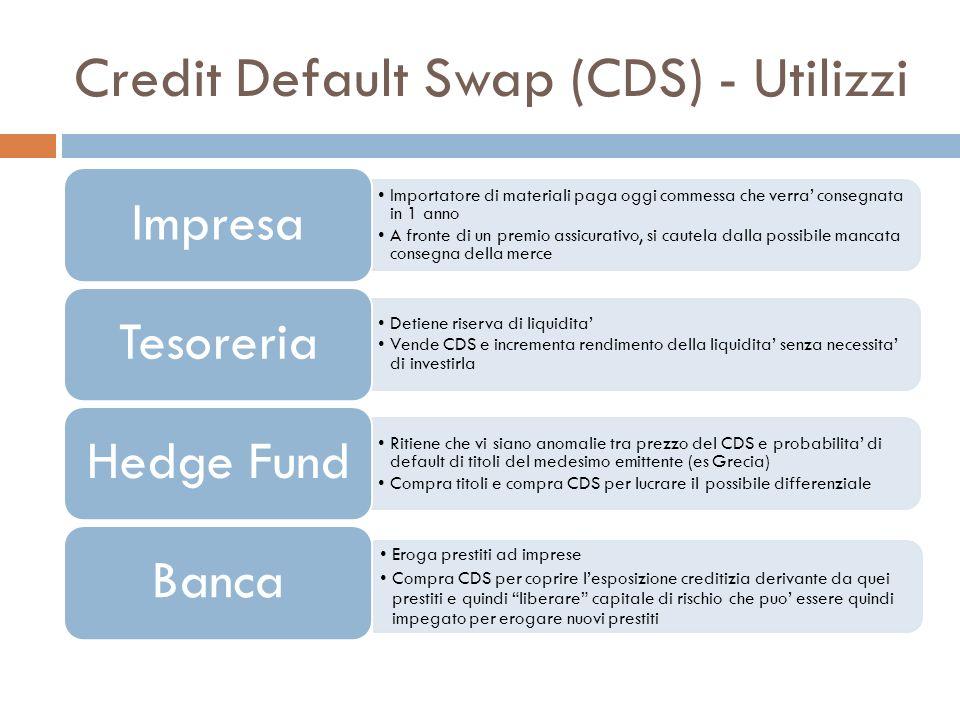 Credit Default Swap (CDS) - Utilizzi Importatore di materiali paga oggi commessa che verra consegnata in 1 anno A fronte di un premio assicurativo, si