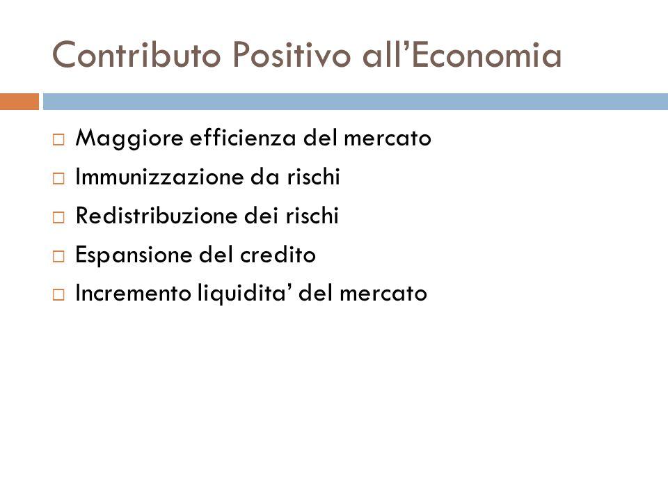 Contributo Positivo allEconomia Maggiore efficienza del mercato Immunizzazione da rischi Redistribuzione dei rischi Espansione del credito Incremento