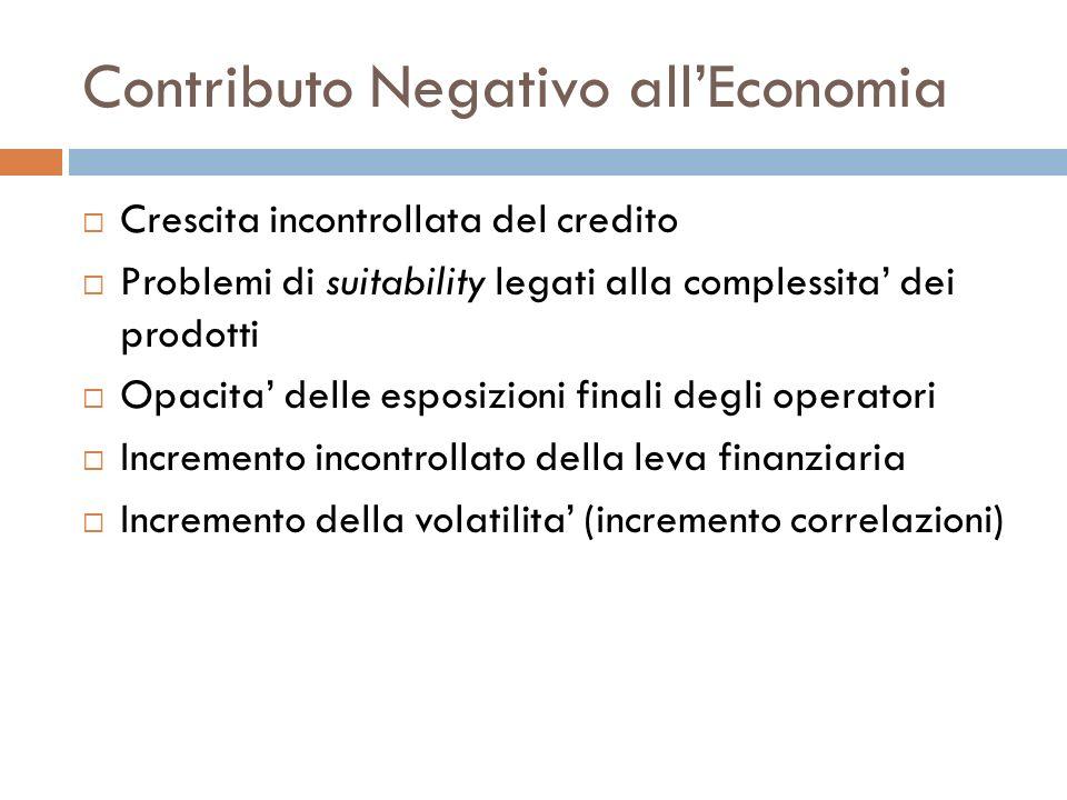 Contributo Negativo allEconomia Crescita incontrollata del credito Problemi di suitability legati alla complessita dei prodotti Opacita delle esposizi