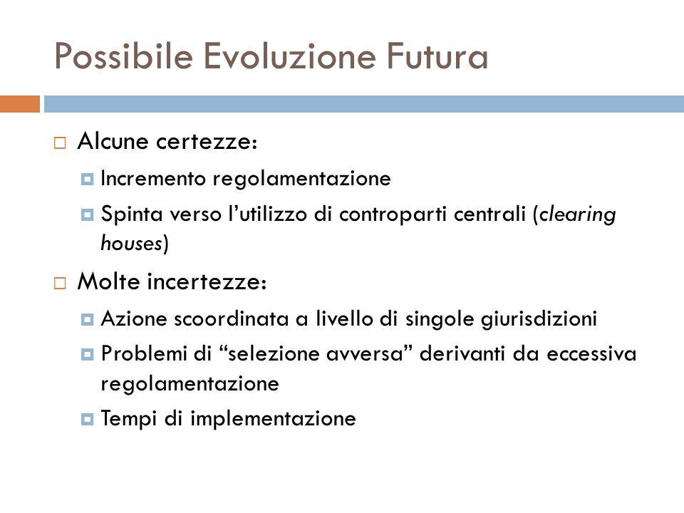 Possibile Evoluzione Futura Alcune certezze: Incremento regolamentazione Spinta verso lutilizzo di controparti centrali (clearing houses) Molte incert