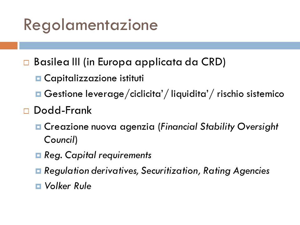 Regolamentazione Basilea III (in Europa applicata da CRD) Capitalizzazione istituti Gestione leverage/ciclicita/ liquidita/ rischio sistemico Dodd-Fra