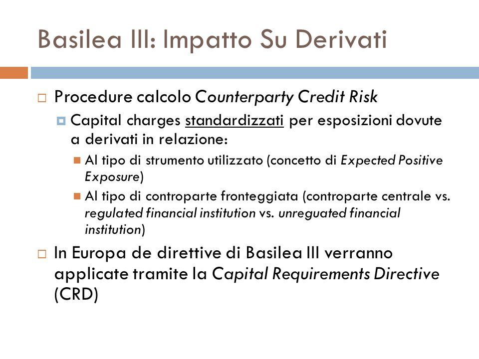 Basilea III: Impatto Su Derivati Procedure calcolo Counterparty Credit Risk Capital charges standardizzati per esposizioni dovute a derivati in relazi