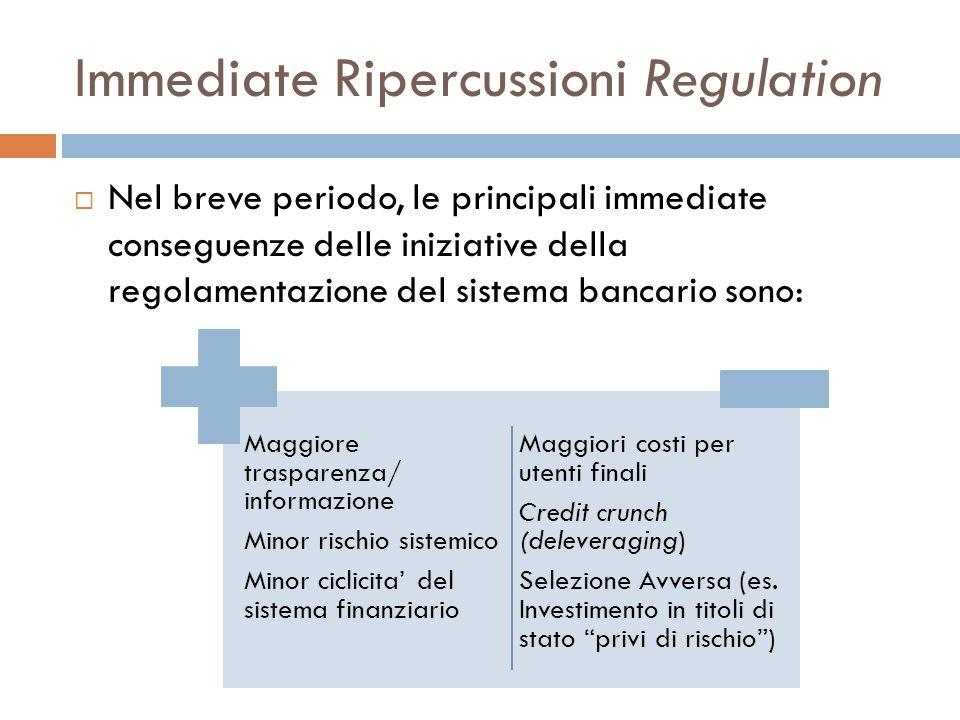 Immediate Ripercussioni Regulation Nel breve periodo, le principali immediate conseguenze delle iniziative della regolamentazione del sistema bancario