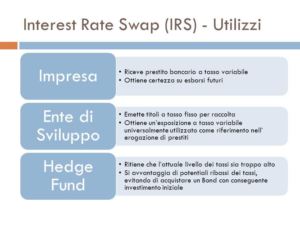 Interest Rate Swap (IRS) - Utilizzi Riceve prestito bancario a tasso variabile Ottiene certezza su esborsi futuri Impresa Emette titoli a tasso fisso