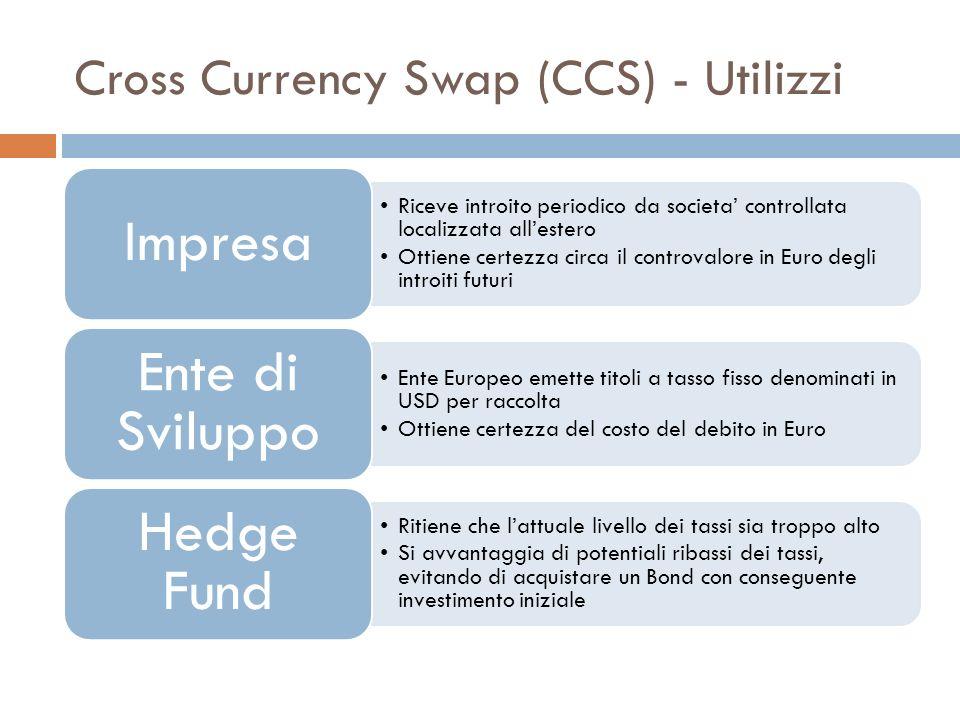 Cross Currency Swap (CCS) - Utilizzi Riceve introito periodico da societa controllata localizzata allestero Ottiene certezza circa il controvalore in