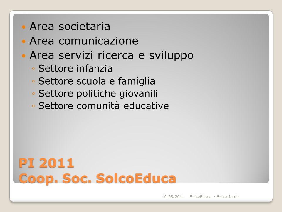 PI 2011 Coop. Soc. SolcoEduca Area societaria Area comunicazione Area servizi ricerca e sviluppo Settore infanzia Settore scuola e famiglia Settore po