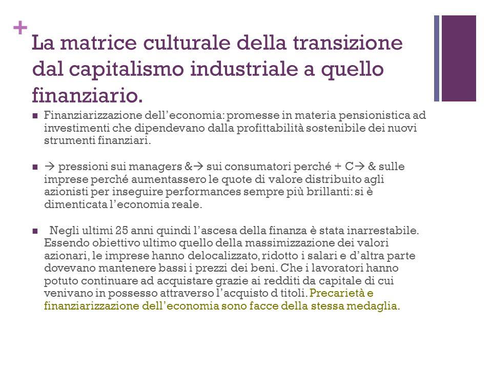 + La matrice culturale della transizione dal capitalismo industriale a quello finanziario.