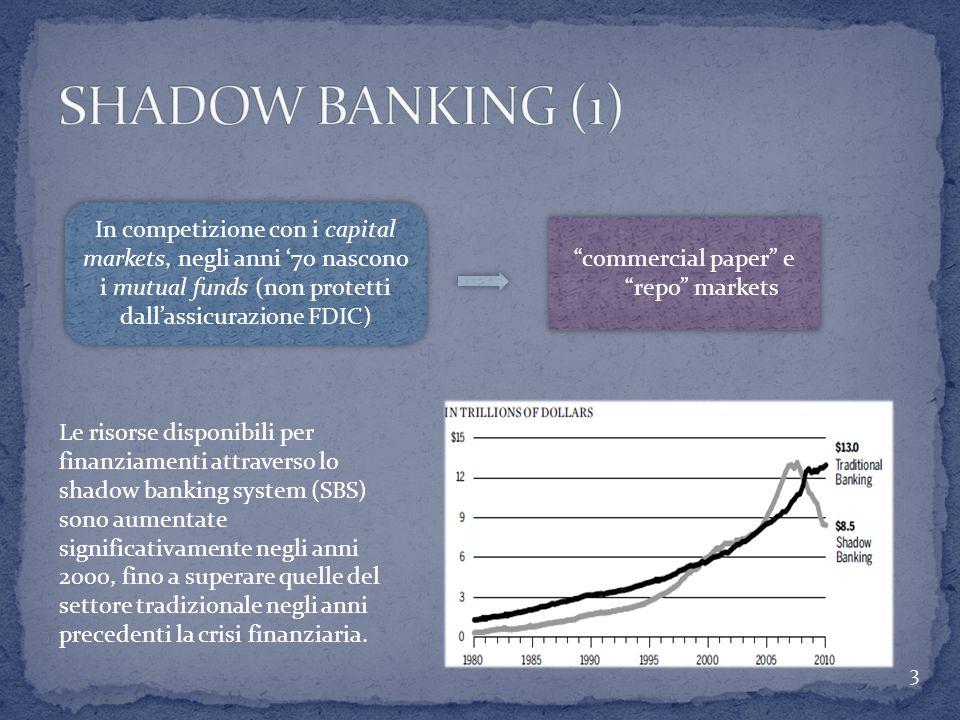 La recente crisi finanziaria è stata causata dai diversi fattori visti precedentemente.