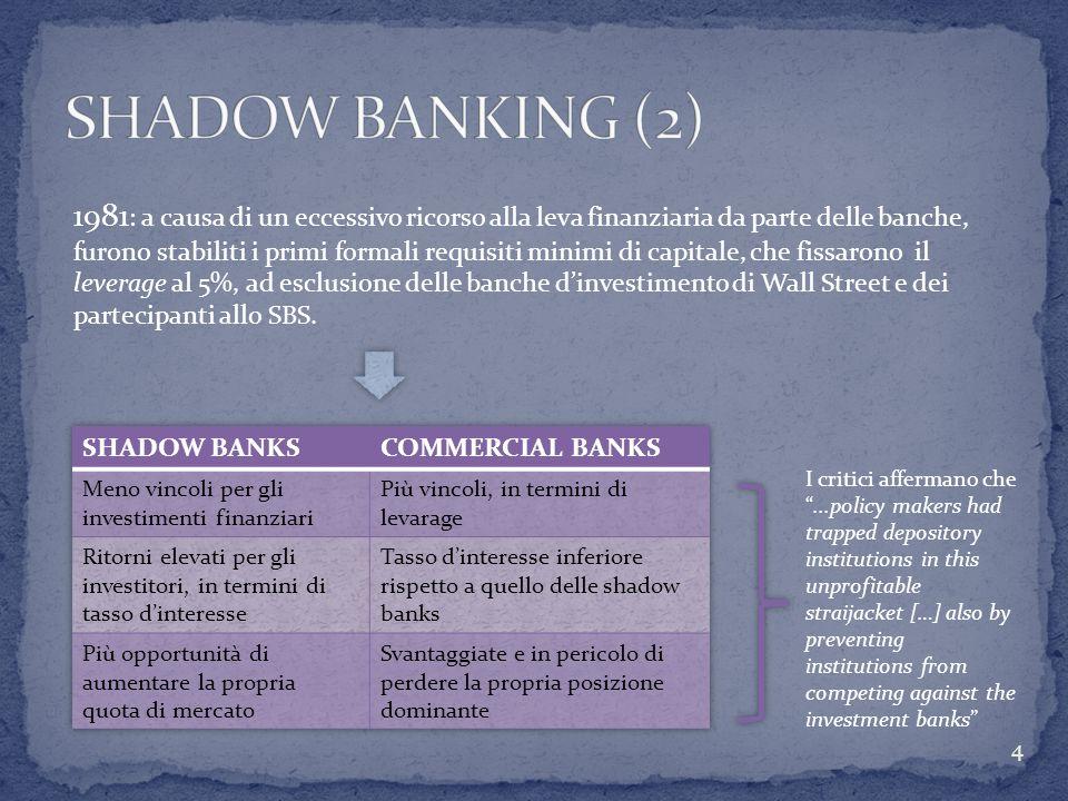 Nel 1980 il Depositary Institutions Deregulation and Monetary Control Act abolì i limiti sui tassi dinteresse che banche e istituti di deposito potevano riconoscere ai depositanti.