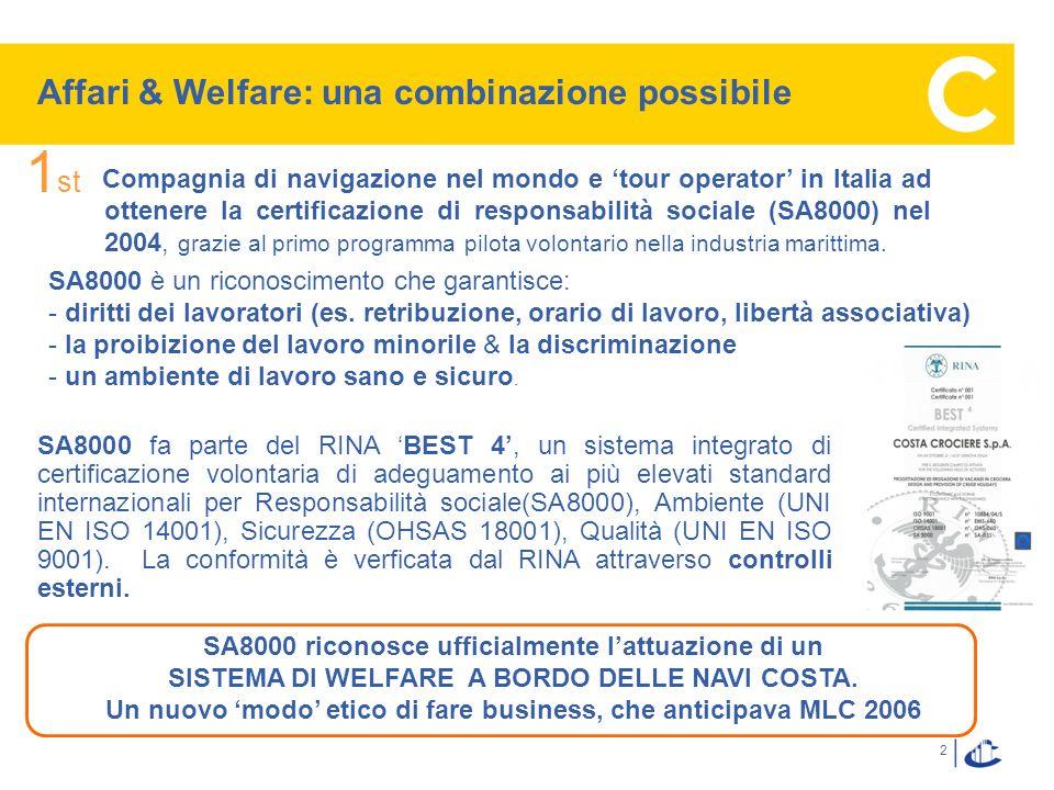 2 Affari & Welfare: una combinazione possibile SA8000 fa parte del RINA BEST 4, un sistema integrato di certificazione volontaria di adeguamento ai pi