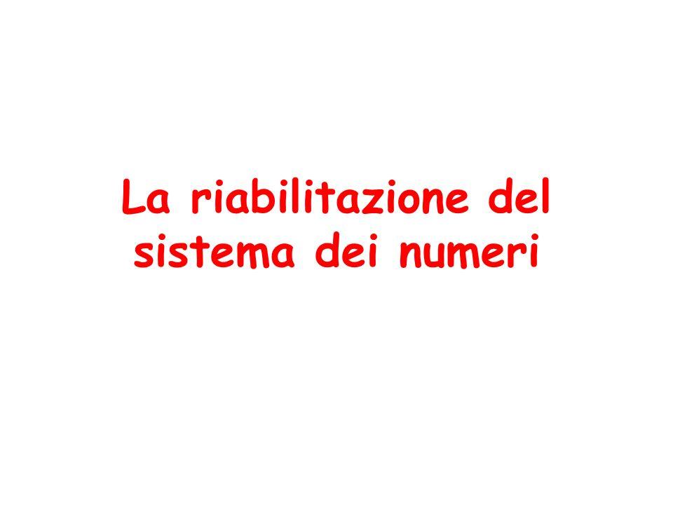 La Linea dei Numeri Per contare è necessario: Apprendere i nomi dei numeri primitivi che combinati tra loro e con luso dei miscellanei permettono la costruzione degli altri numeri Saper disporli nella sequenza corretta