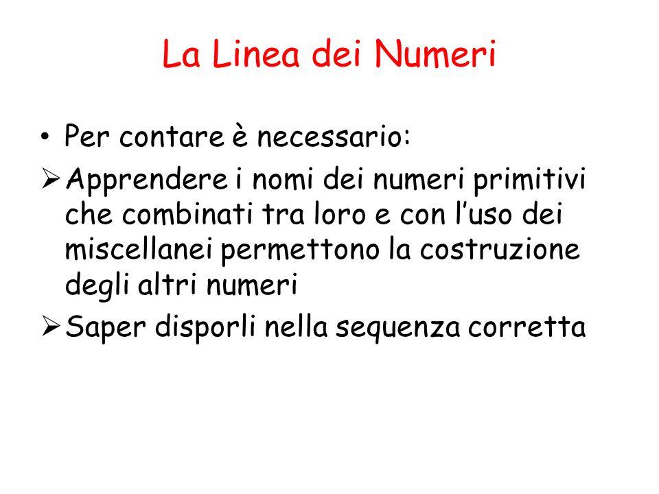 Contare richiede abilità di : memoria a lungo (per richiamare il nome dei numeri attraverso le informazioni lessicali) a breve termine (per controllare il corretto progredire della sequenza) abilità attentive (per controllare la correttezza della sequenza di conteggio)