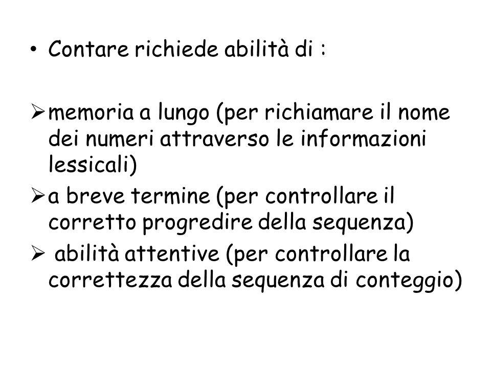Strumenti compensativi Tavola Pitagorica Calcolatrice Moreno Marazzi moreno.mar@libero.it
