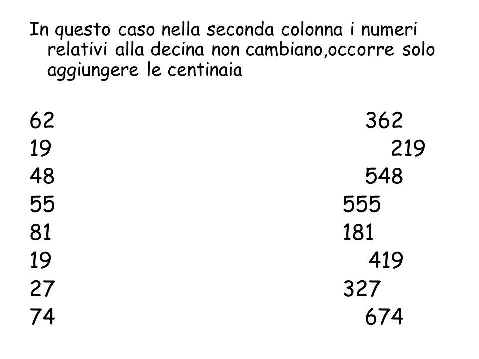 In questo caso nella seconda colonna i numeri relativi alla decina non cambiano,occorre solo aggiungere le centinaia 62362 19 219 48 548 55 555 81 181 19 419 27 327 74 674