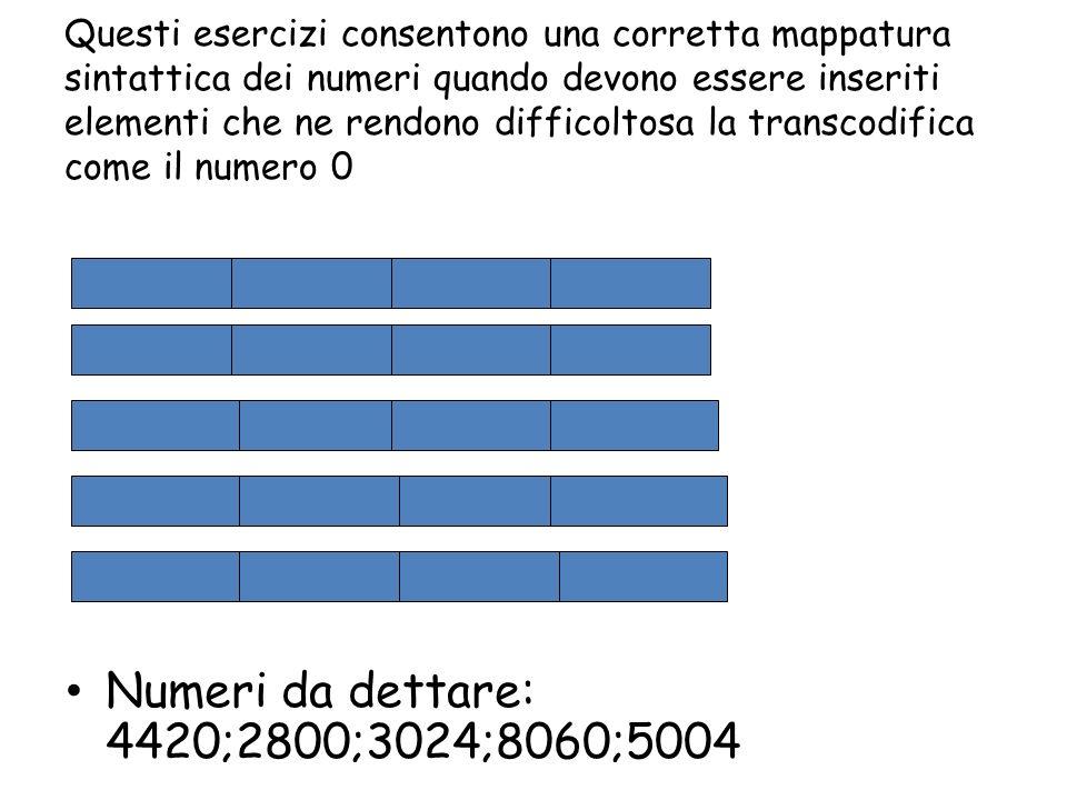 Questi esercizi consentono una corretta mappatura sintattica dei numeri quando devono essere inseriti elementi che ne rendono difficoltosa la transcodifica come il numero 0 Numeri da dettare: 4420;2800;3024;8060;5004