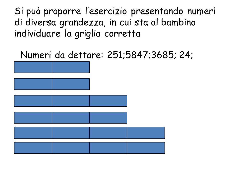 Si può proporre lesercizio presentando numeri di diversa grandezza, in cui sta al bambino individuare la griglia corretta Numeri da dettare: 251;5847;3685; 24; 31;874