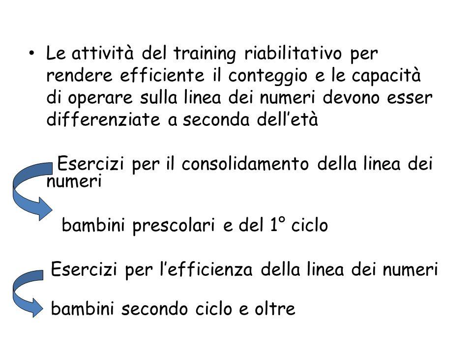 FINE Dr. Moreno Marazzi (Psicologo) Moreno Marazzi moreno.mar@libero.it