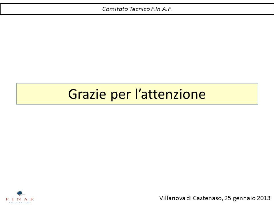 Villanova di Castenaso, 25 gennaio 2013 Grazie per lattenzione Comitato Tecnico F.In.A.F.