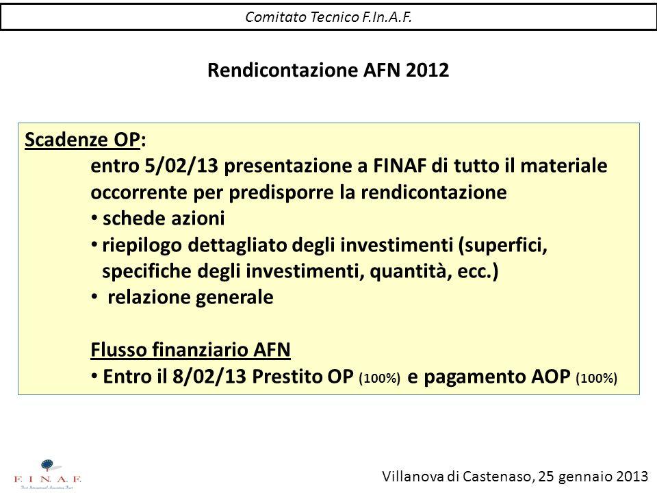 Villanova di Castenaso, 25 gennaio 2013 Scadenze OP: entro 5/02/13 presentazione a FINAF di tutto il materiale occorrente per predisporre la rendicont