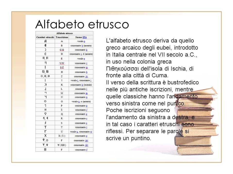 Alfabeto etrusco L alfabeto etrusco deriva da quello greco arcaico degli eubei, introdotto in Italia centrale nel VII secolo a.C., in uso nella colonia greca Πιθηκούσσαι dell isola di Ischia, di fronte alla città di Cuma.