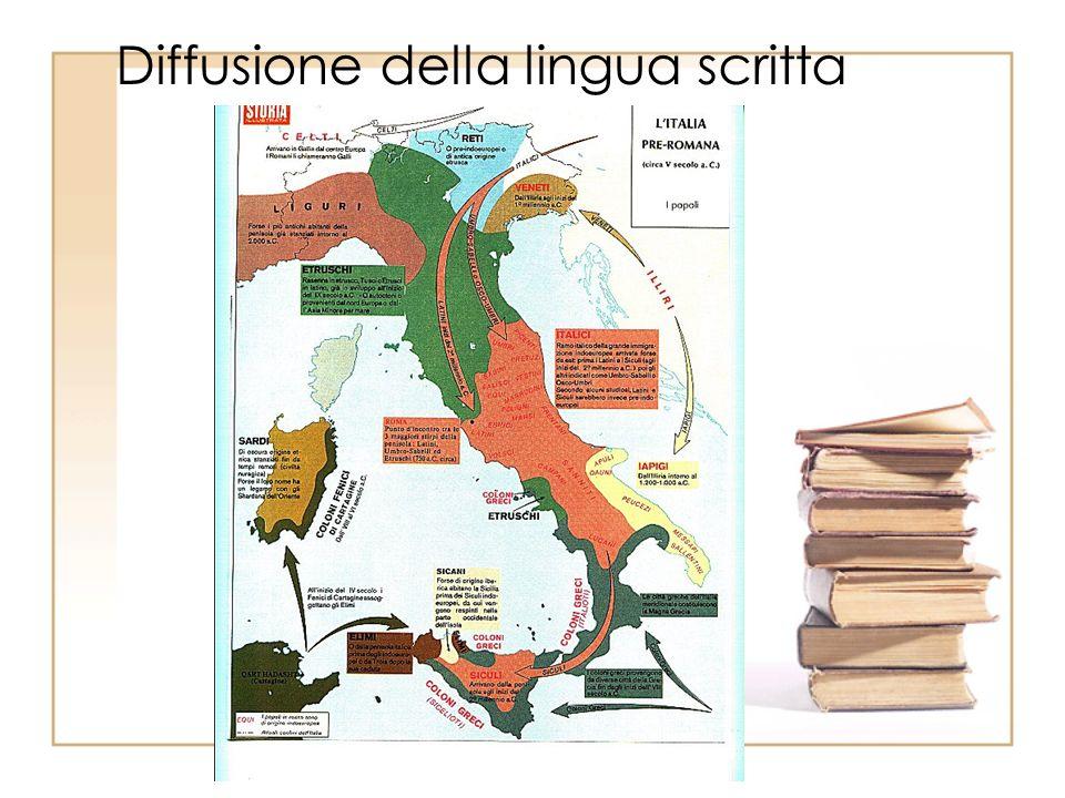 Diffusione della lingua scritta