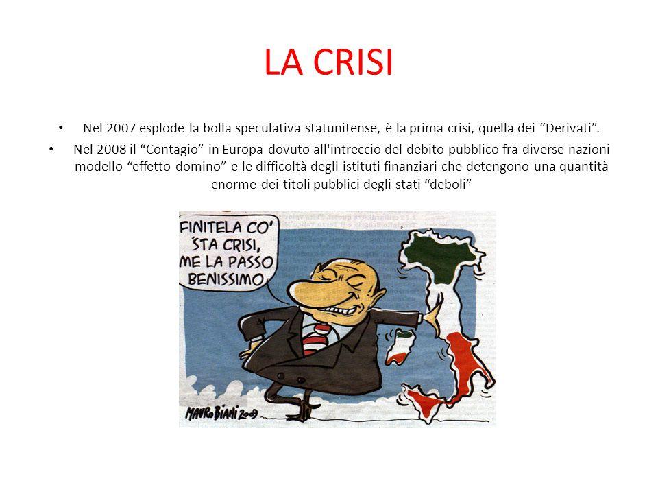LA CRISI Nel 2007 esplode la bolla speculativa statunitense, è la prima crisi, quella dei Derivati. Nel 2008 il Contagio in Europa dovuto all'intrecci