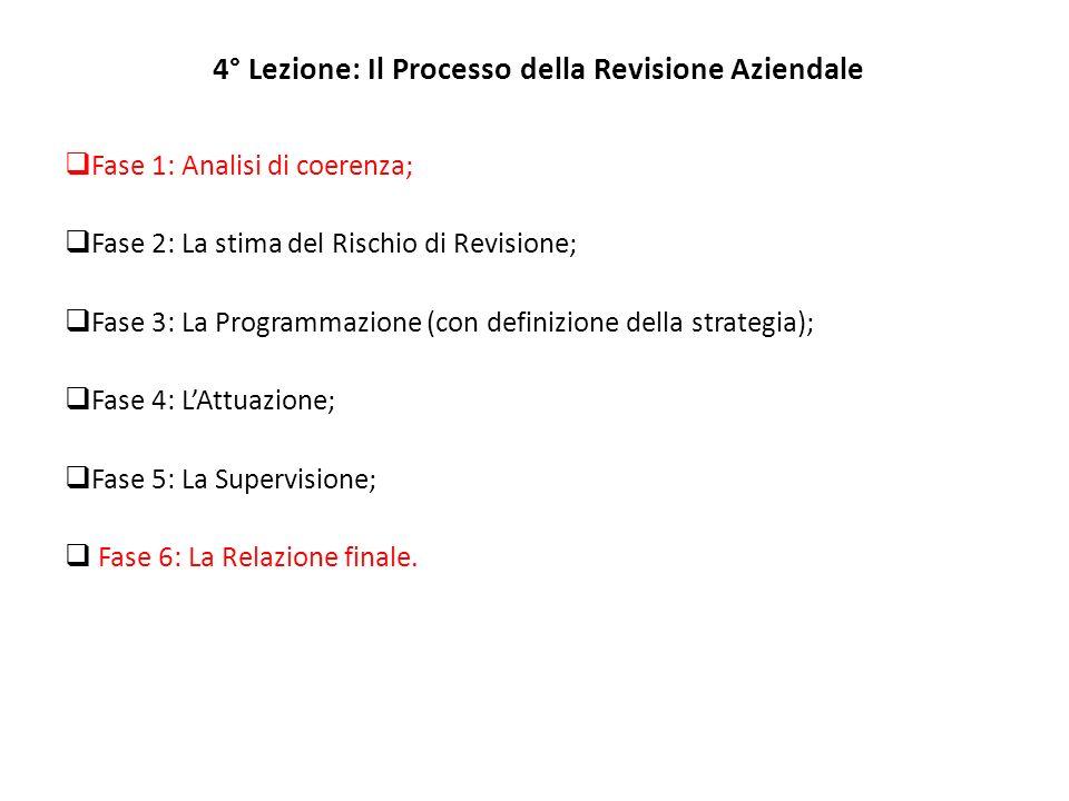 4° Lezione: Il Processo della Revisione Aziendale Fase 1: Analisi di coerenza; Fase 2: La stima del Rischio di Revisione; Fase 3: La Programmazione (con definizione della strategia); Fase 4: LAttuazione; Fase 5: La Supervisione; Fase 6: La Relazione finale.
