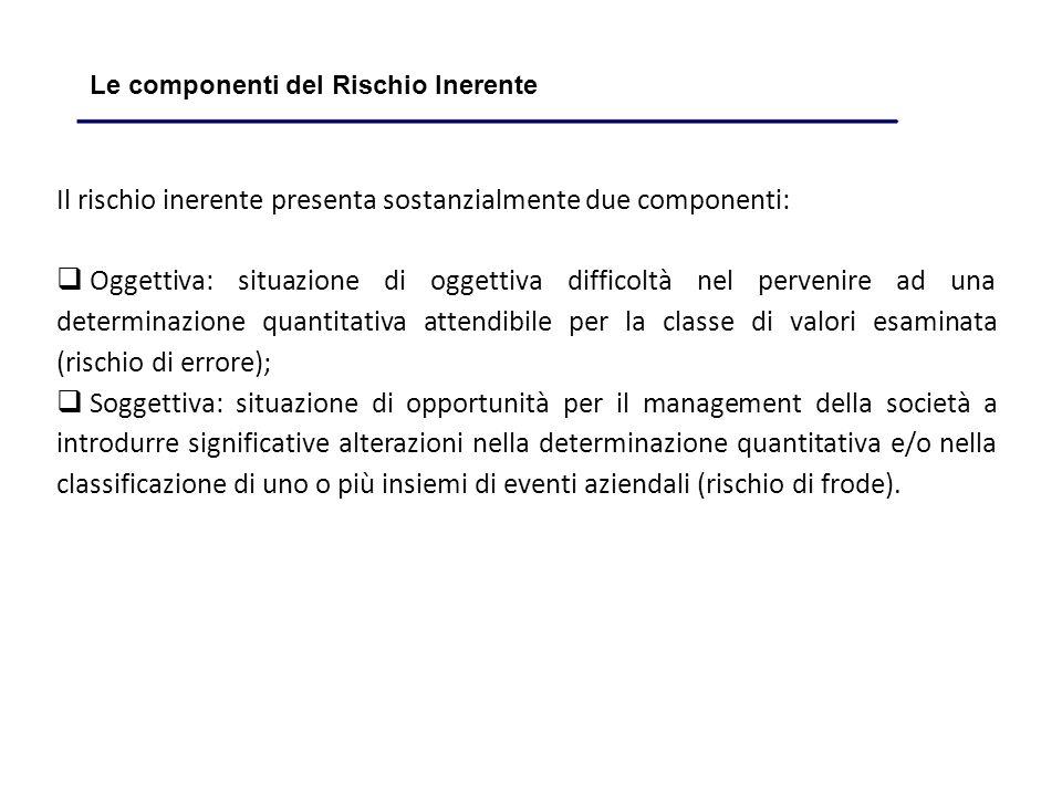Il rischio inerente presenta sostanzialmente due componenti: Oggettiva: situazione di oggettiva difficoltà nel pervenire ad una determinazione quantit