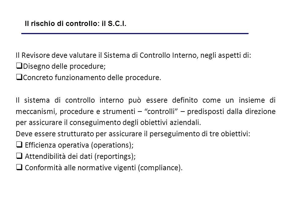 Il Revisore deve valutare il Sistema di Controllo Interno, negli aspetti di: Disegno delle procedure; Concreto funzionamento delle procedure. Il siste