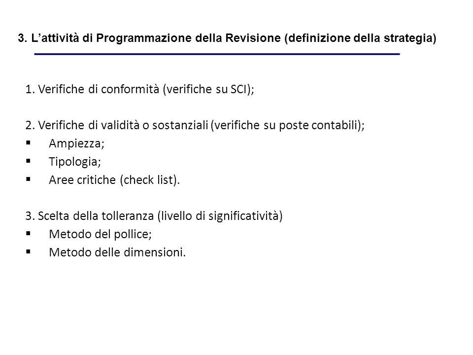 1. Verifiche di conformità (verifiche su SCI); 2. Verifiche di validità o sostanziali (verifiche su poste contabili); Ampiezza; Tipologia; Aree critic