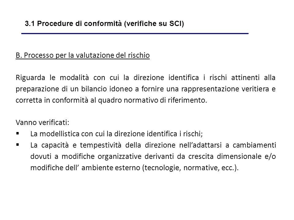 B. Processo per la valutazione del rischio Riguarda le modalità con cui la direzione identifica i rischi attinenti alla preparazione di un bilancio id