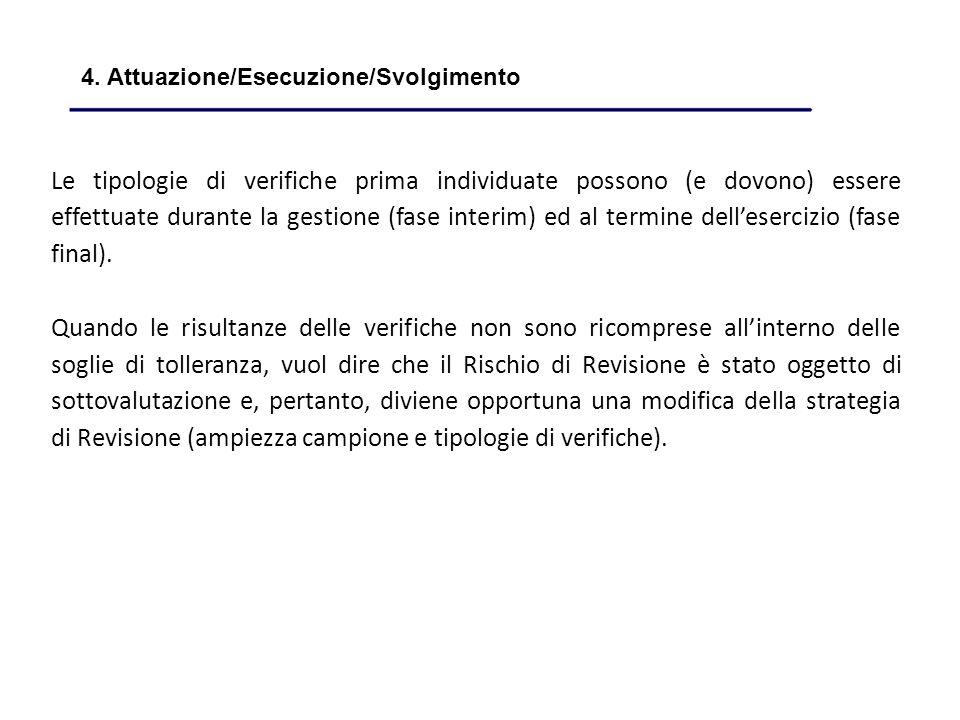 Le tipologie di verifiche prima individuate possono (e dovono) essere effettuate durante la gestione (fase interim) ed al termine dellesercizio (fase final).