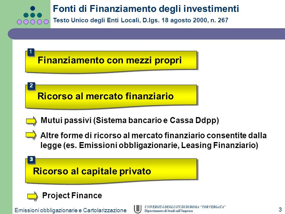 UNIVERSITÀ DEGLI STUDI DI ROMA TOR VERGATA Dipartimento di Studi sullImpresa Emissioni obbligazionarie e Cartolarizzazione 3 Mutui passivi (Sistema ba