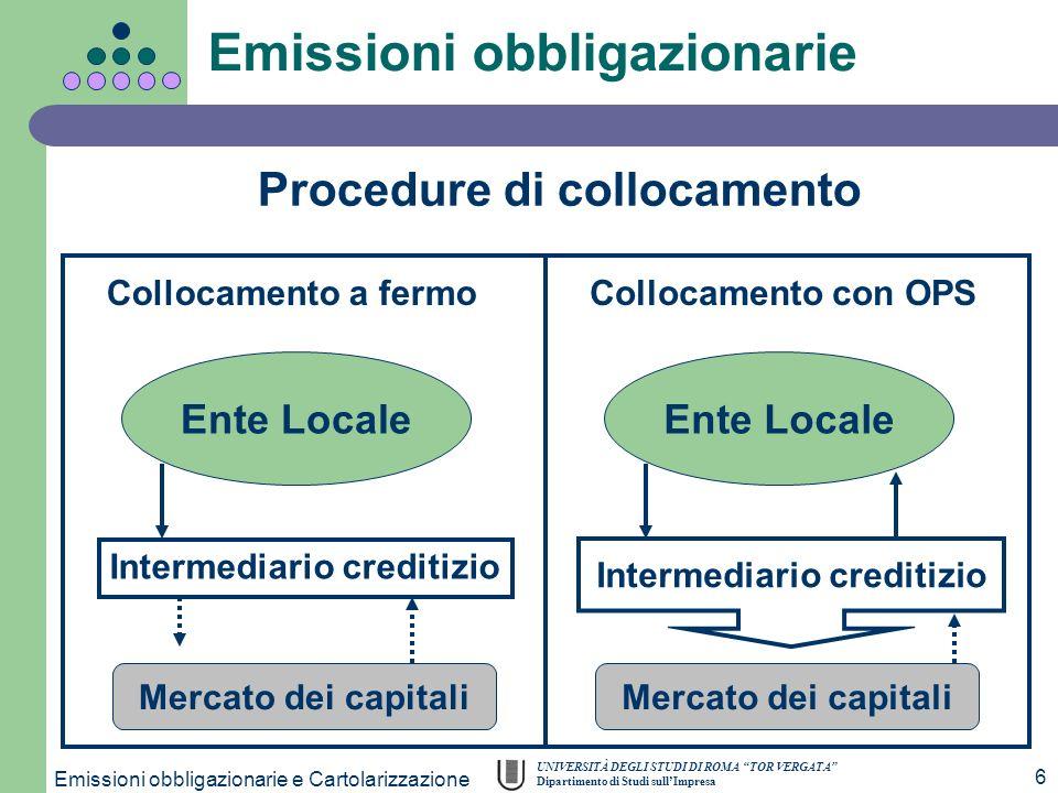UNIVERSITÀ DEGLI STUDI DI ROMA TOR VERGATA Dipartimento di Studi sullImpresa Emissioni obbligazionarie e Cartolarizzazione 6 Procedure di collocamento