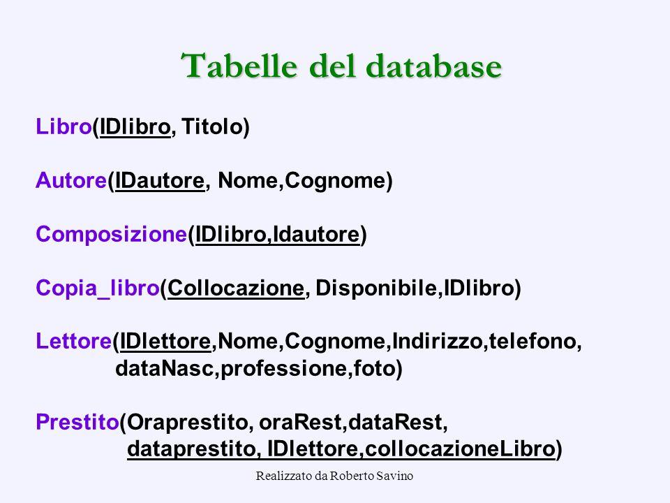 Realizzato da Roberto Savino Tabelle del database Libro(IDlibro, Titolo) Autore(IDautore, Nome,Cognome) Composizione(IDlibro,Idautore) Copia_libro(Col