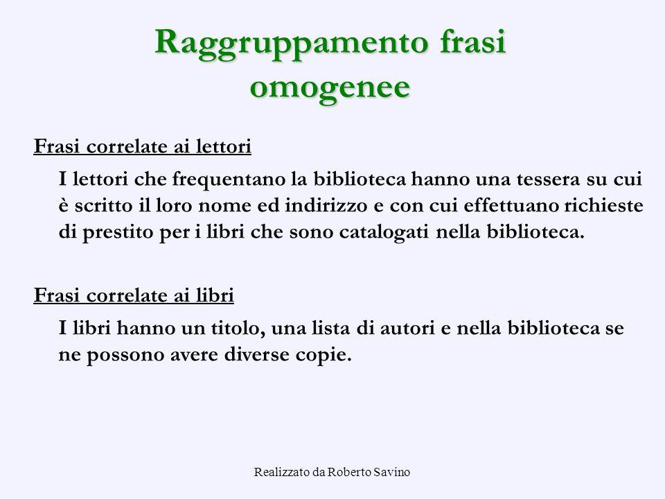 Realizzato da Roberto Savino Frasi correlate ai lettori I lettori che frequentano la biblioteca hanno una tessera su cui è scritto il loro nome ed ind