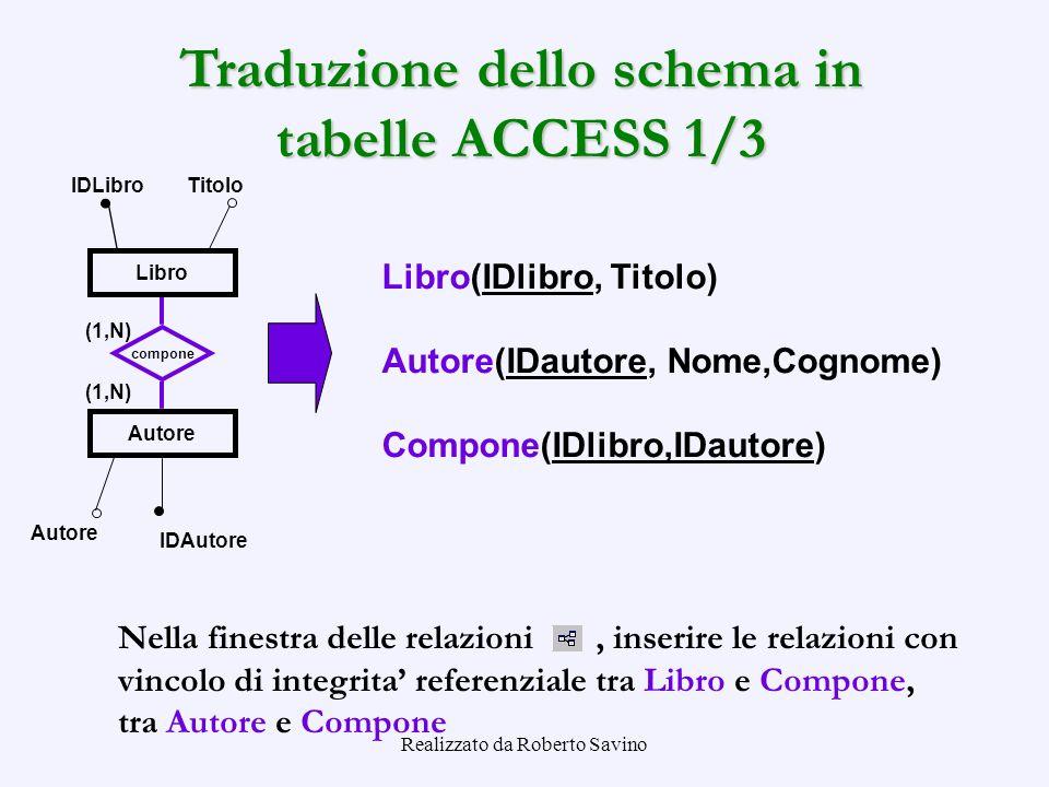 Realizzato da Roberto Savino compone (1,N) Autore IDAutore Traduzione dello schema in tabelle ACCESS 1/3 Libro(IDlibro, Titolo) Autore(IDautore, Nome,