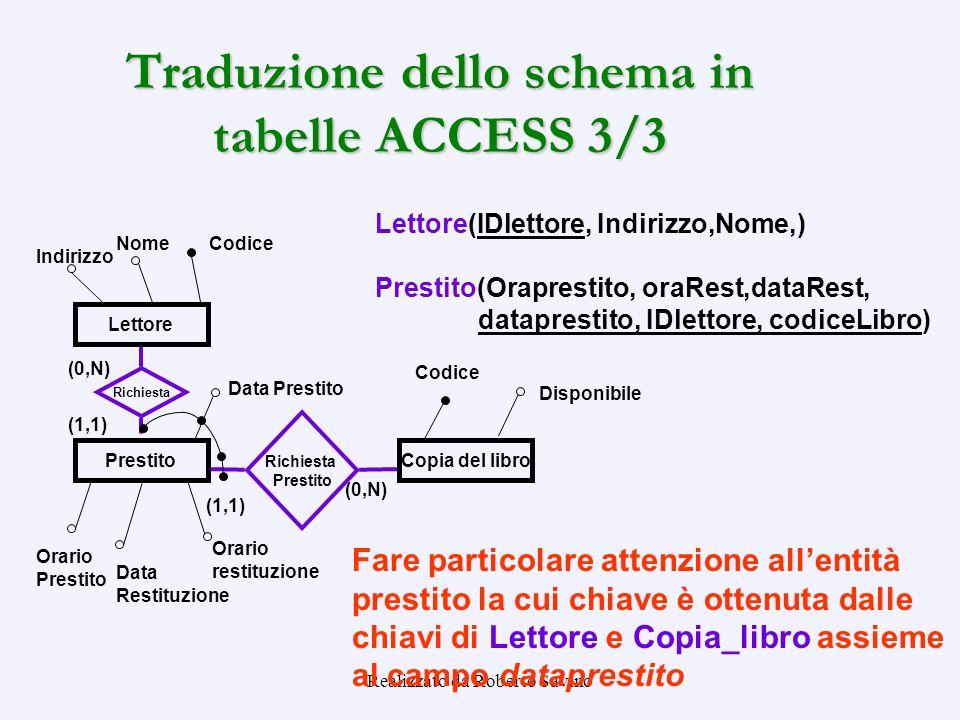 Realizzato da Roberto Savino Traduzione dello schema in tabelle ACCESS 3/3 Richiesta Prestito (0,N) (1,1) Indirizzo Lettore NomeCodice Richiesta (1,1)